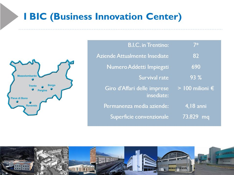 I BIC (Business Innovation Center) B.I.C.
