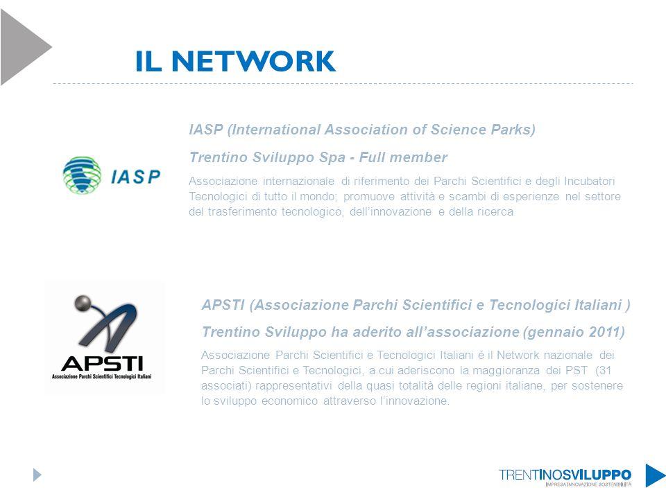 IL NETWORK IASP (International Association of Science Parks) Trentino Sviluppo Spa - Full member Associazione internazionale di riferimento dei Parchi