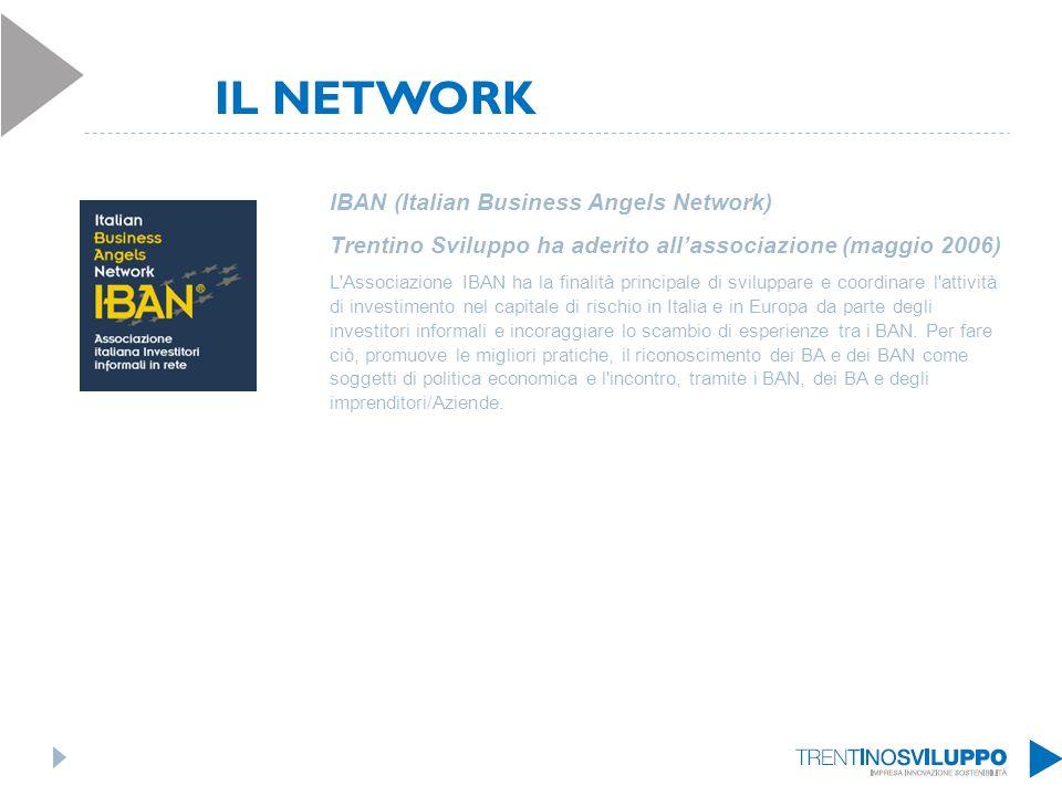 IBAN (Italian Business Angels Network) Trentino Sviluppo ha aderito allassociazione (maggio 2006) L'Associazione IBAN ha la finalità principale di svi