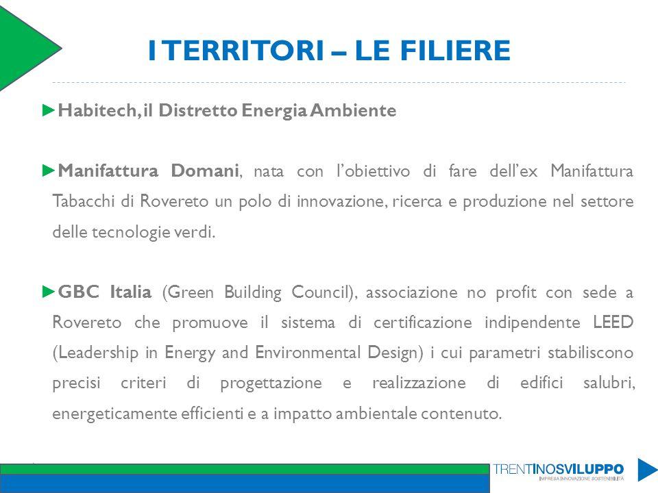 I TERRITORI – LE FILIERE Habitech, il Distretto Energia Ambiente Manifattura Domani, nata con lobiettivo di fare dellex Manifattura Tabacchi di Rovere