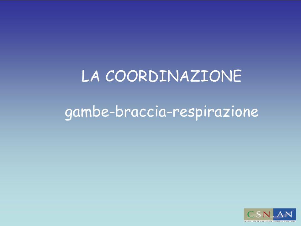 LA COORDINAZIONE gambe-braccia-respirazione