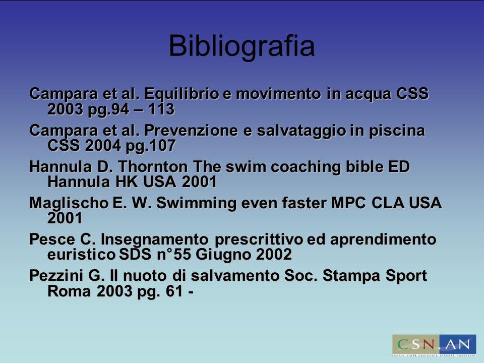 Bibliografia Campara et al. Equilibrio e movimento in acqua CSS 2003 pg.94 – 113 Campara et al. Prevenzione e salvataggio in piscina CSS 2004 pg.107 H