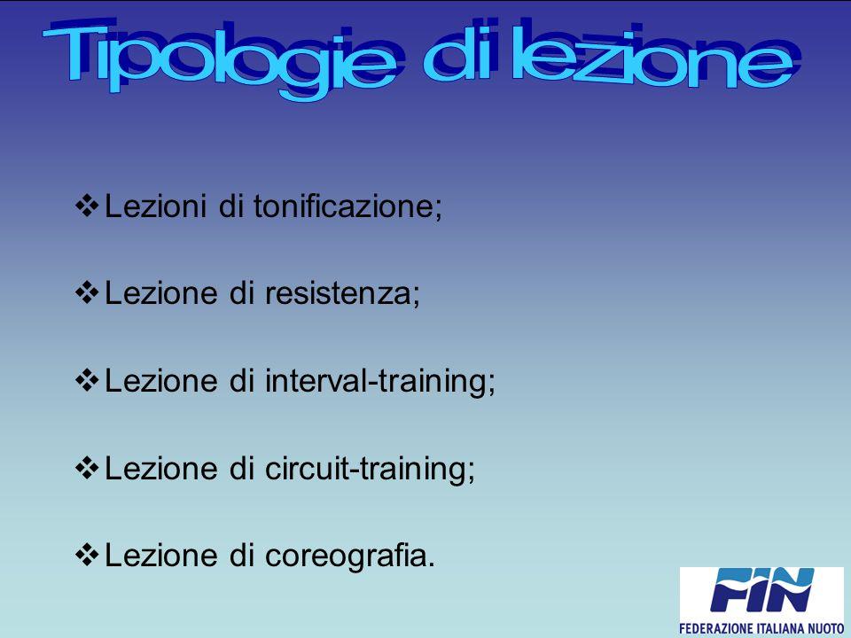 Lezioni di tonificazione; Lezione di resistenza; Lezione di interval-training; Lezione di circuit-training; Lezione di coreografia.