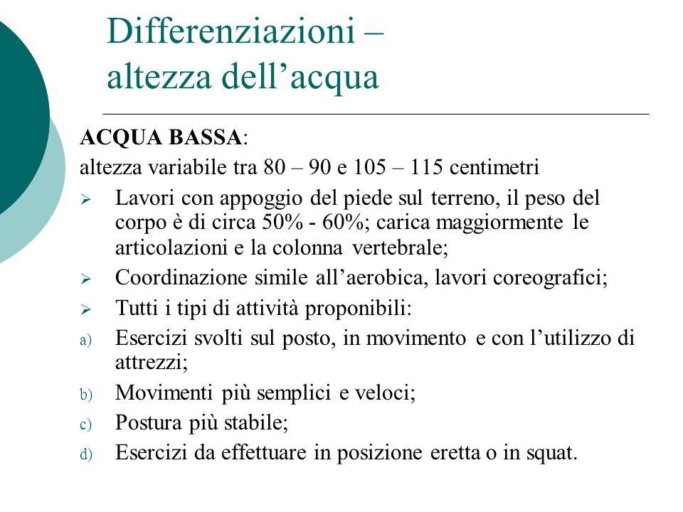 Differenziazioni – altezza dellacqua ACQUA BASSA: altezza variabile tra 80 – 90 e 105 – 115 centimetri Lavori con appoggio del piede sul terreno, il peso del corpo è di circa 50% - 60%; carica maggiormente le articolazioni e la colonna vertebrale; Coordinazione simile allaerobica, lavori coreografici; Tutti i tipi di attività proponibili: a) Esercizi svolti sul posto, in movimento e con lutilizzo di attrezzi; b) Movimenti più semplici e veloci; c) Postura più stabile; d) Esercizi da effettuare in posizione eretta o in squat.