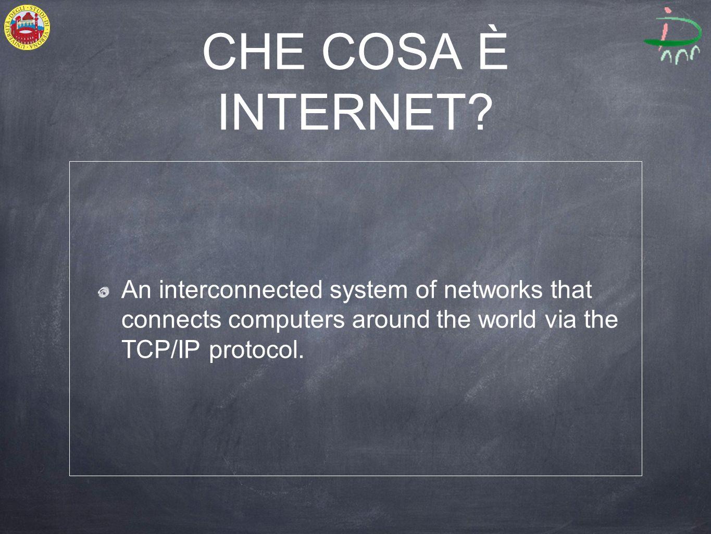 CHE COSA È INTERNET? NETWORK CONNECTION PROTOCOL TCP/IP