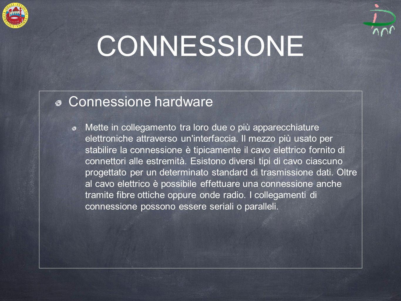 CONNESSIONE Connessione hardware Mette in collegamento tra loro due o più apparecchiature elettroniche attraverso un interfaccia.