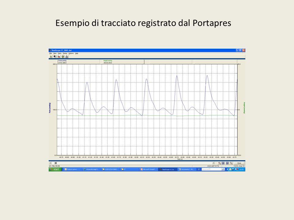 Esempio di tracciato registrato dal Portapres