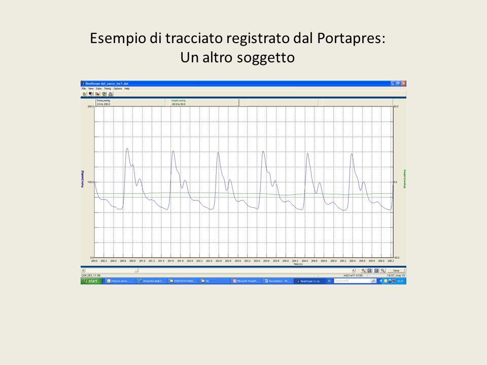 Esempio di tracciato registrato dal Portapres: Un altro soggetto