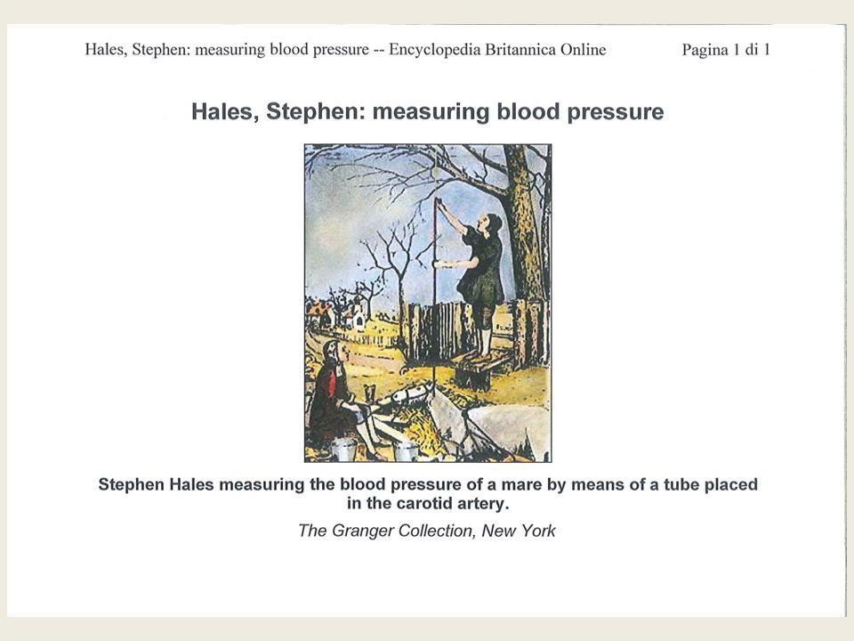 Predisposizione per: Aritmie Ipotensione Sincope