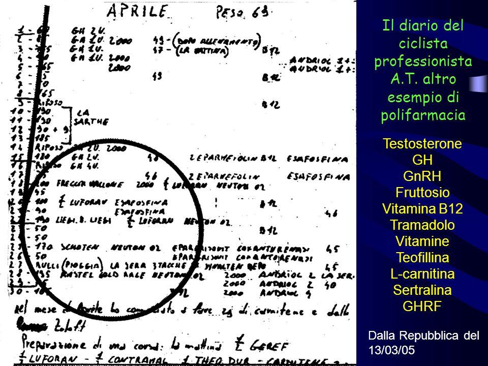 Il diario del ciclista professionista A.T. altro esempio di polifarmacia Dalla Repubblica del 13/03/05 Testosterone GH GnRH Fruttosio Vitamina B12 Tra