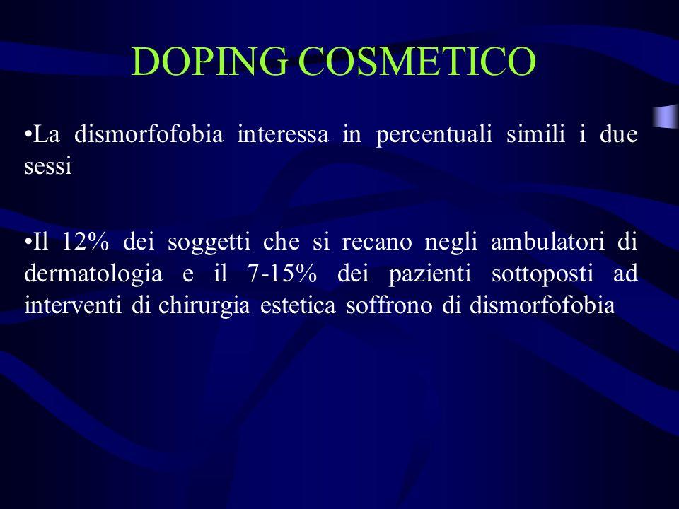 DOPING COSMETICO La dismorfofobia interessa in percentuali simili i due sessi Il 12% dei soggetti che si recano negli ambulatori di dermatologia e il