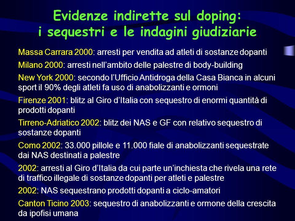 Evidenze indirette sul doping: i sequestri e le indagini giudiziarie Massa Carrara 2000: arresti per vendita ad atleti di sostanze dopanti Milano 2000