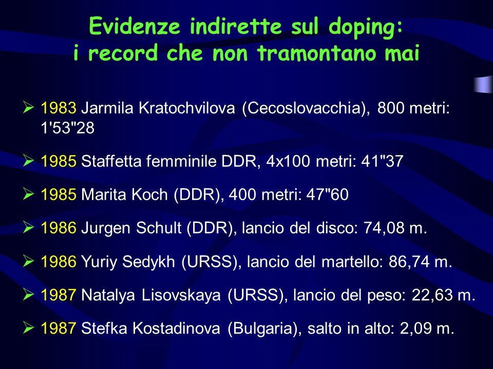 Evidenze indirette sul doping: i record che non tramontano mai 1983 Jarmila Kratochvilova (Cecoslovacchia), 800 metri: 1'53