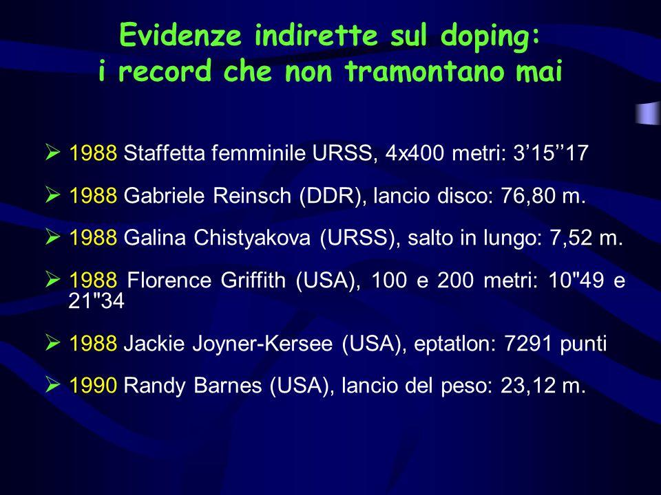 1988 Staffetta femminile URSS, 4x400 metri: 31517 1988 Gabriele Reinsch (DDR), lancio disco: 76,80 m. 1988 Galina Chistyakova (URSS), salto in lungo: