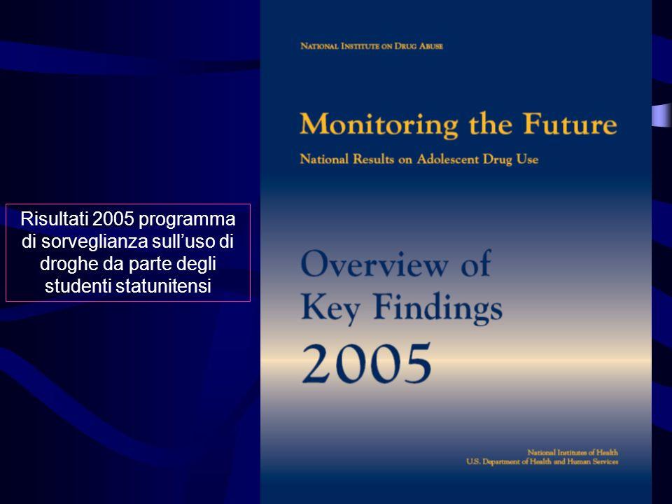 Risultati 2005 programma di sorveglianza sulluso di droghe da parte degli studenti statunitensi