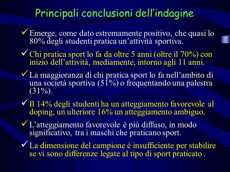 Emerge, come dato estremamente positivo, che quasi lo 80% degli studenti pratica unattività sportiva. Chi pratica sport lo fa da oltre 5 anni (oltre i