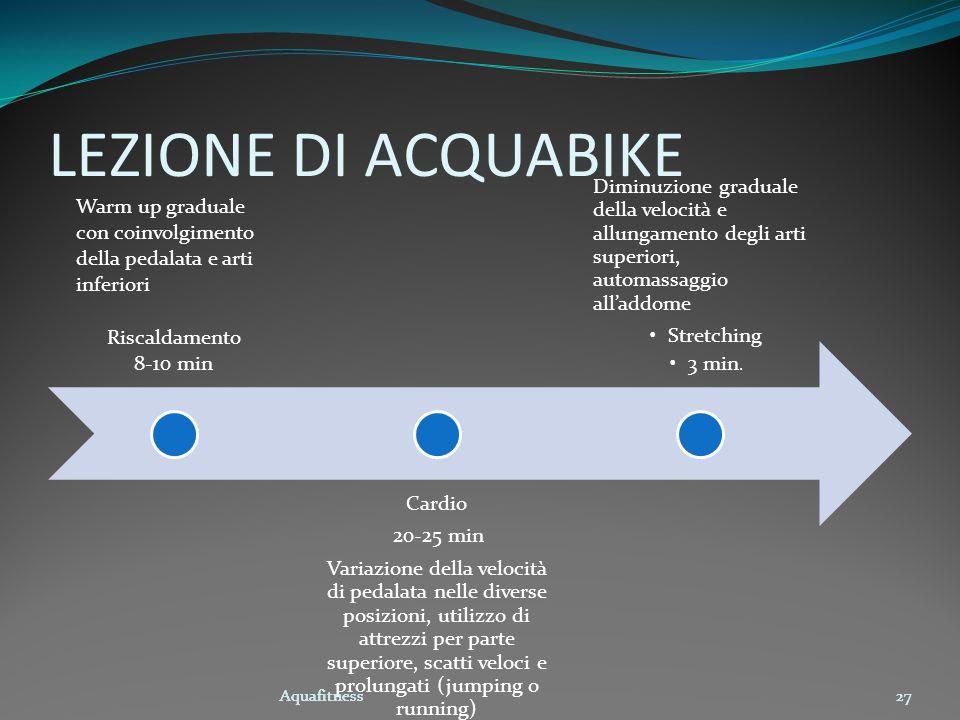 Aquafitness27 LEZIONE DI ACQUABIKE Warm up graduale con coinvolgimento della pedalata e arti inferiori Riscaldamento 8-10 min Cardio 20-25 min Variazi