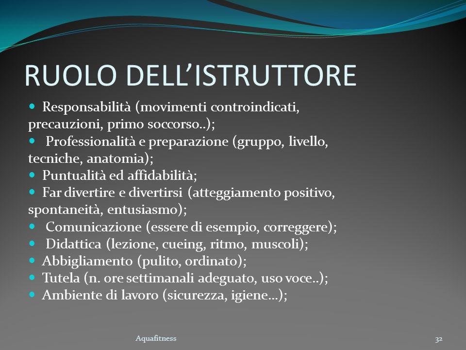 Aquafitness32 RUOLO DELLISTRUTTORE Responsabilità (movimenti controindicati, precauzioni, primo soccorso..); Professionalità e preparazione (gruppo, l
