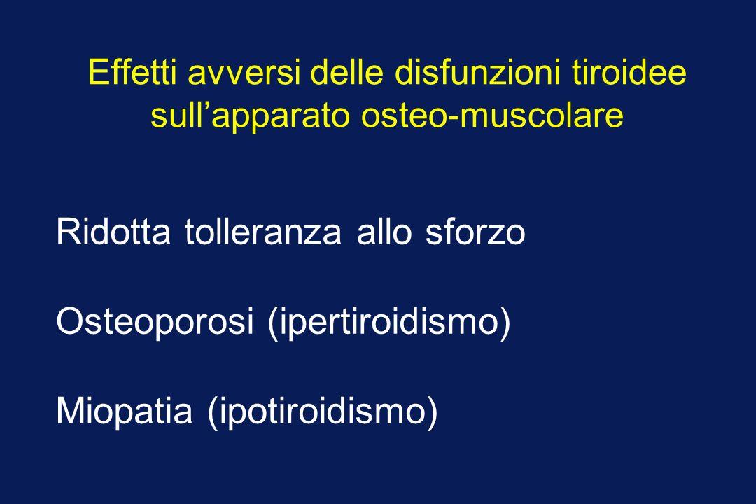 Effetti avversi delle disfunzioni tiroidee sullapparato osteo-muscolare Ridotta tolleranza allo sforzo Osteoporosi (ipertiroidismo) Miopatia (ipotiroidismo)