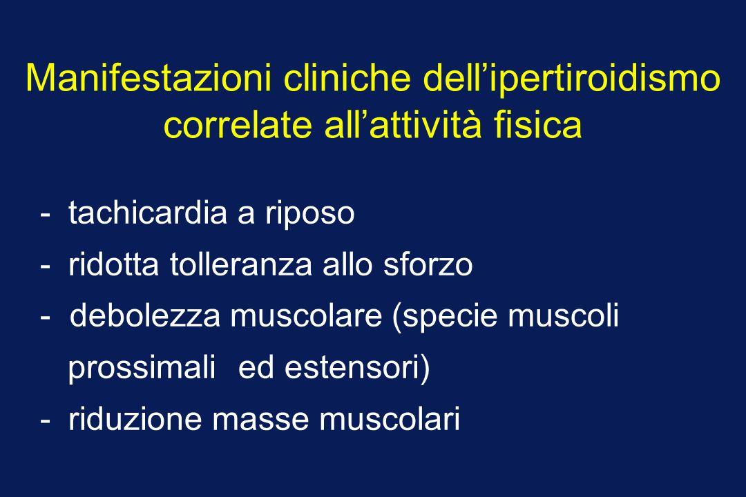Manifestazioni cliniche dellipertiroidismo correlate allattività fisica -tachicardia a riposo -ridotta tolleranza allo sforzo - debolezza muscolare (specie muscoli prossimali ed estensori) -riduzione masse muscolari