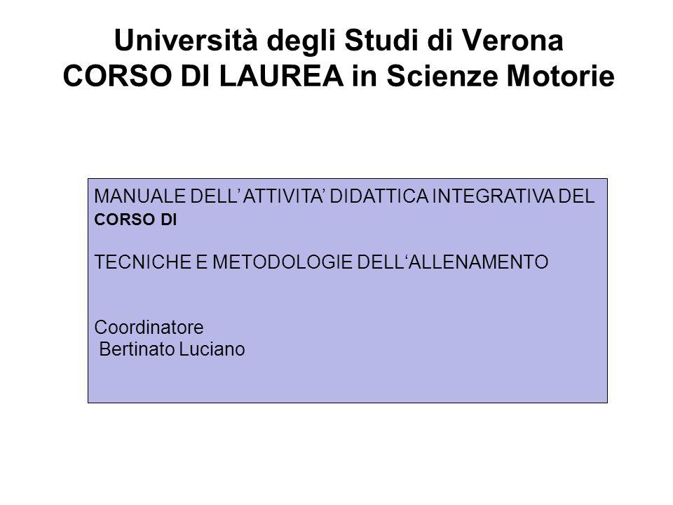 Fare clic per modificare lo stile del sottotitolo dello schema Università degli Studi di Verona CORSO DI LAUREA in Scienze Motorie MANUALE DELL ATTIVITA DIDATTICA INTEGRATIVA DEL CORSO DI TECNICHE E METODOLOGIE DELLALLENAMENTO Coordinatore Bertinato Luciano