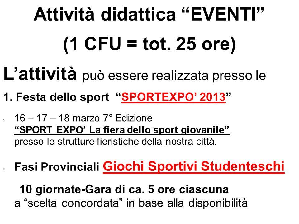 Attività didattica EVENTI (1 CFU = tot.