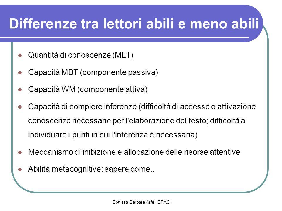 Differenze tra lettori abili e meno abili Quantità di conoscenze (MLT) Capacità MBT (componente passiva) Capacità WM (componente attiva) Capacità di c
