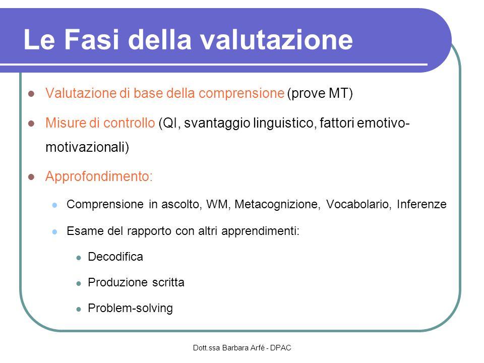 Le Fasi della valutazione Valutazione di base della comprensione (prove MT) Misure di controllo (QI, svantaggio linguistico, fattori emotivo- motivazi