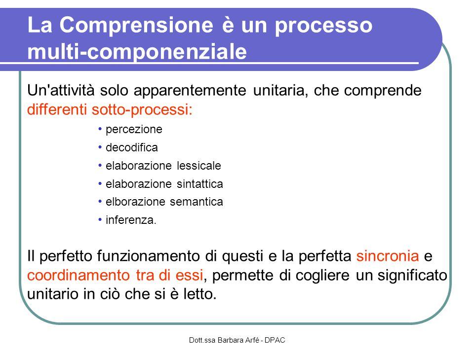 La Comprensione è un processo multi-componenziale Dott.ssa Barbara Arfé - DPAC Un'attività solo apparentemente unitaria, che comprende differenti sott