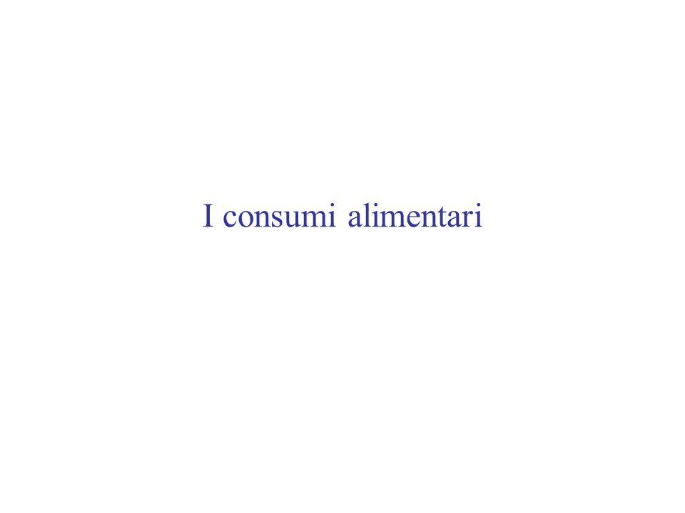 I consumi alimentari