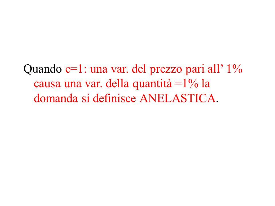 Quando e=1: una var. del prezzo pari all 1% causa una var. della quantità =1% la domanda si definisce ANELASTICA.