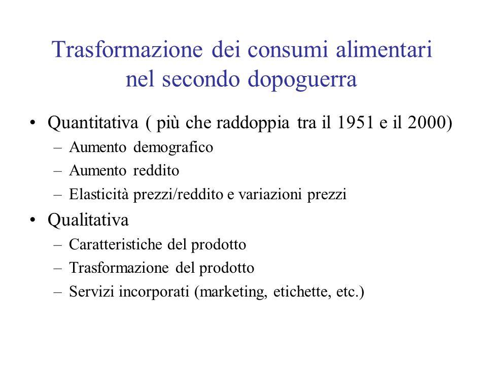 Trasformazione dei consumi alimentari nel secondo dopoguerra Quantitativa ( più che raddoppia tra il 1951 e il 2000) –Aumento demografico –Aumento red