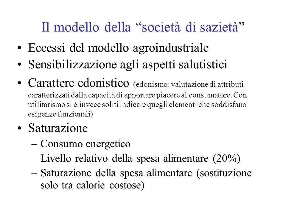 Il modello della società di sazietà Eccessi del modello agroindustriale Sensibilizzazione agli aspetti salutistici Carattere edonistico (edonismo: val