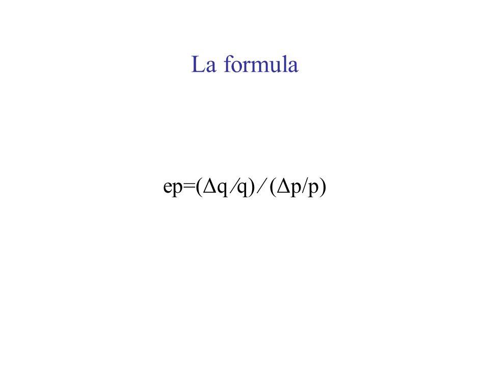 Il calcolo Situazione iniziale Situazione finale Variazione percentuale Elasticità Bene A ΔQ/Q o ΔP/P Quantità100955/100 = 5%5/10= 0,5 Prezzo1,001,100,10/1= 10% Bene B Quantità20014060/200 =30%30/20= 1,5 Prezzo561/5=20%