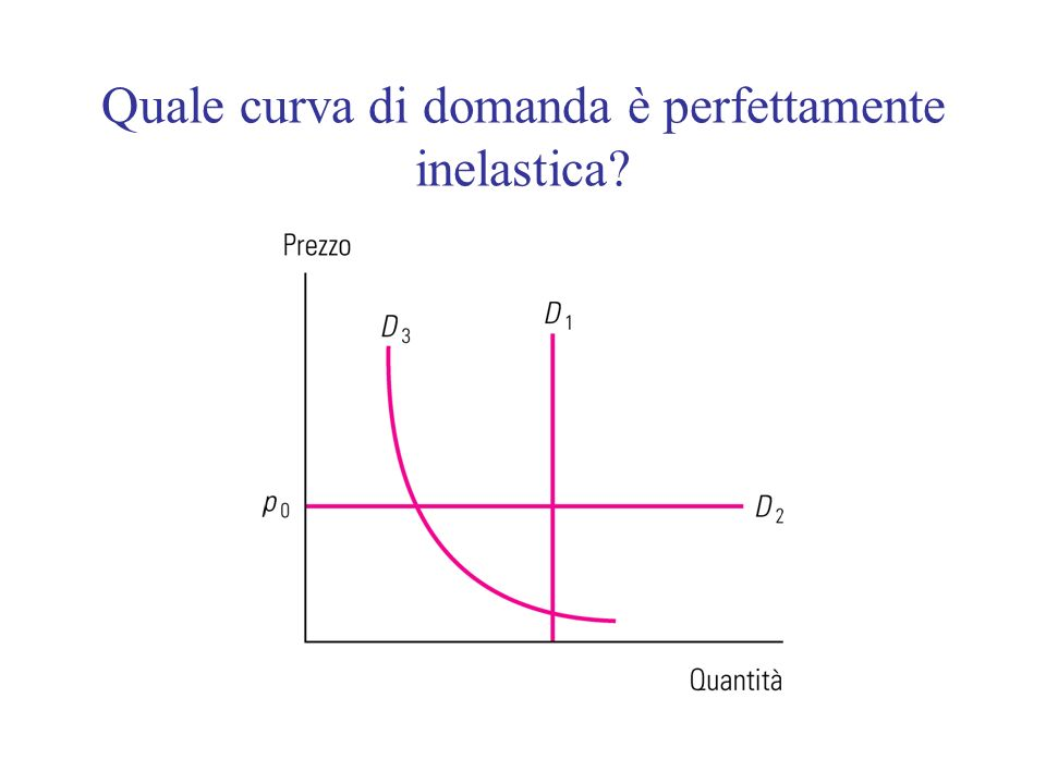 Altre elasticità della domanda Elasticità incrociata: misura il grado di reattività della domanda di un bene alle variazioni di prezzo degli altri beni.
