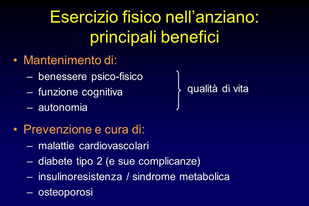 Esercizio fisico nellanziano: principali benefici Mantenimento di: – benessere psico-fisico – funzione cognitiva – autonomia Prevenzione e cura di: –