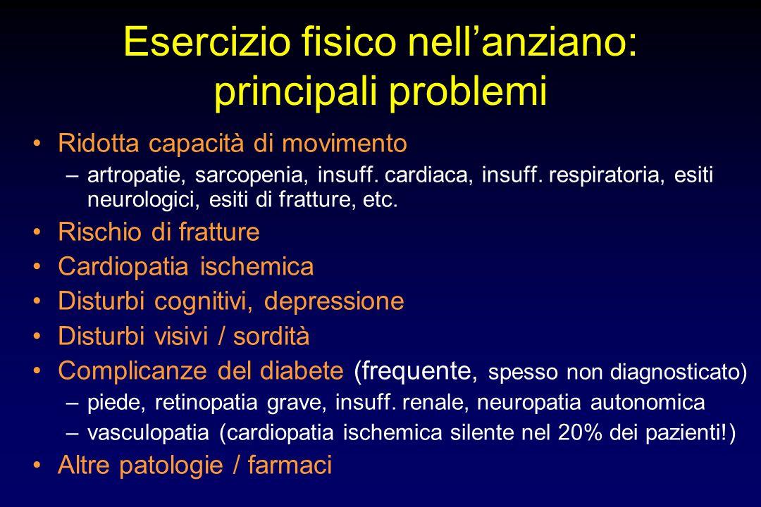 Esercizio fisico nellanziano: principali problemi Ridotta capacità di movimento –artropatie, sarcopenia, insuff.