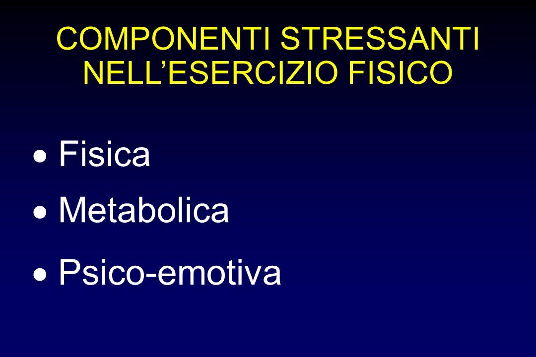 COMPONENTI STRESSANTI NELLESERCIZIO FISICO Fisica Metabolica Psico-emotiva