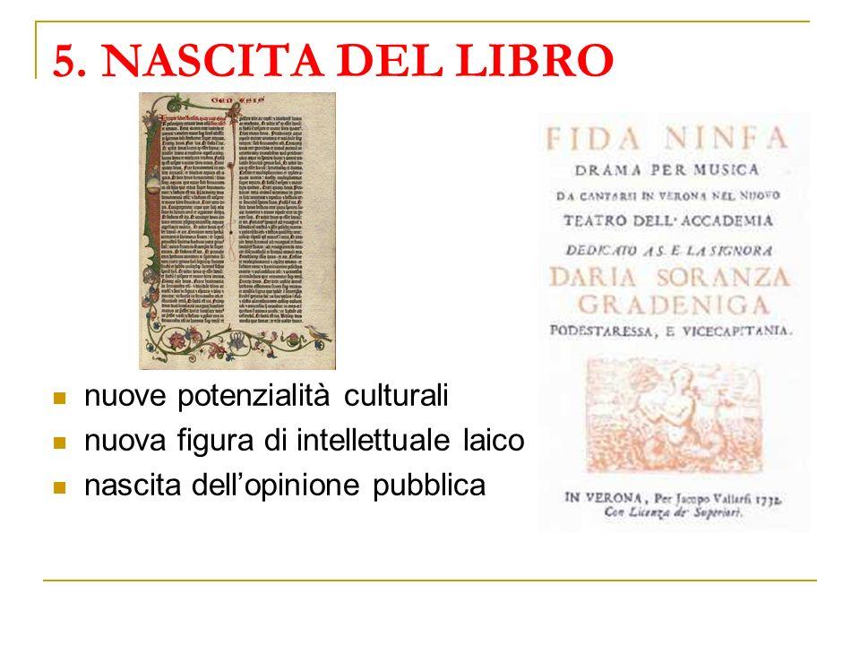 5. NASCITA DEL LIBRO nuove potenzialità culturali nuova figura di intellettuale laico nascita dellopinione pubblica