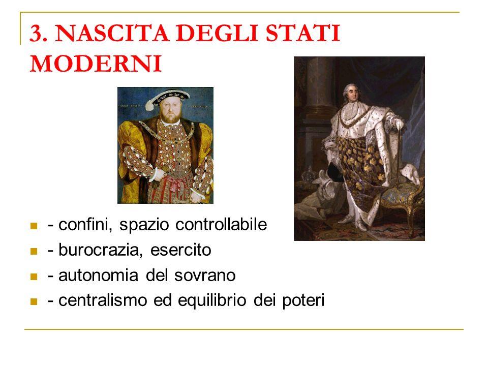 3. NASCITA DEGLI STATI MODERNI - confini, spazio controllabile - burocrazia, esercito - autonomia del sovrano - centralismo ed equilibrio dei poteri