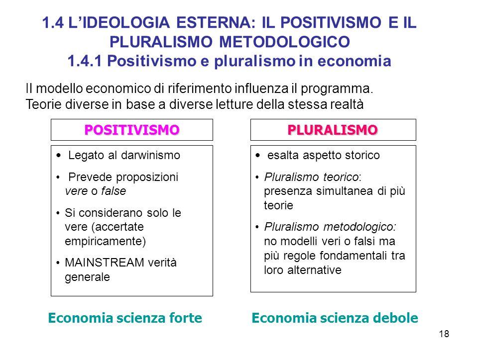 18 1.4 LIDEOLOGIA ESTERNA: IL POSITIVISMO E IL PLURALISMO METODOLOGICO 1.4.1 Positivismo e pluralismo in economia POSITIVISMOPLURALISMO Il modello eco