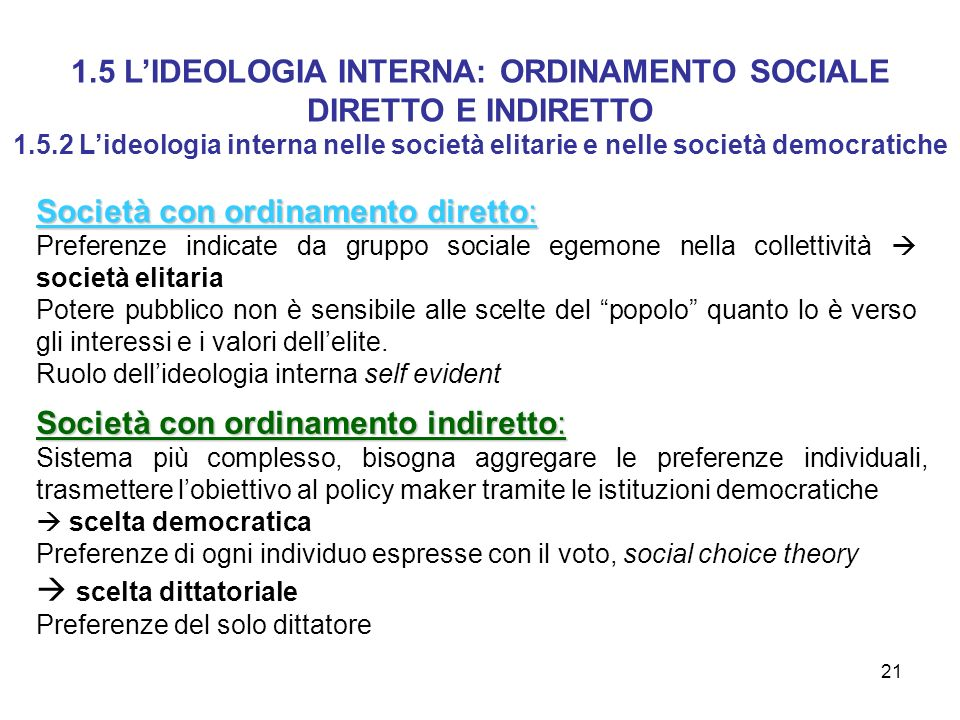 21 Società con ordinamento diretto: Preferenze indicate da gruppo sociale egemone nella collettività società elitaria Potere pubblico non è sensibile