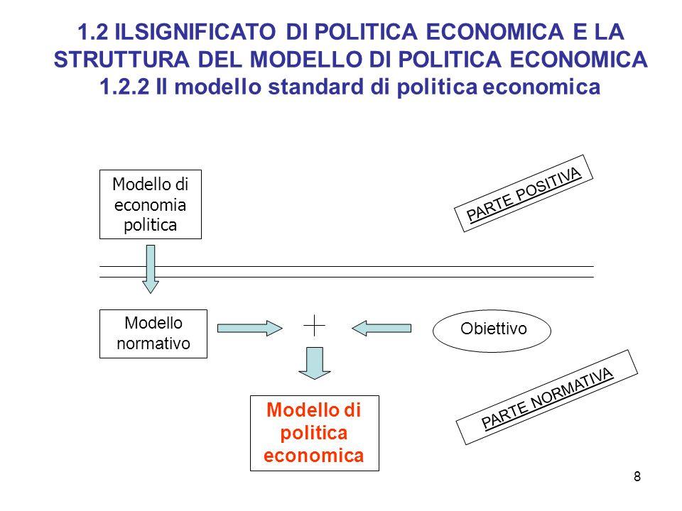 8 Modello di economia politica Modello normativo Modello di politica economica Obiettivo PARTE POSITIVA PARTE NORMATIVA 1.2 ILSIGNIFICATO DI POLITICA