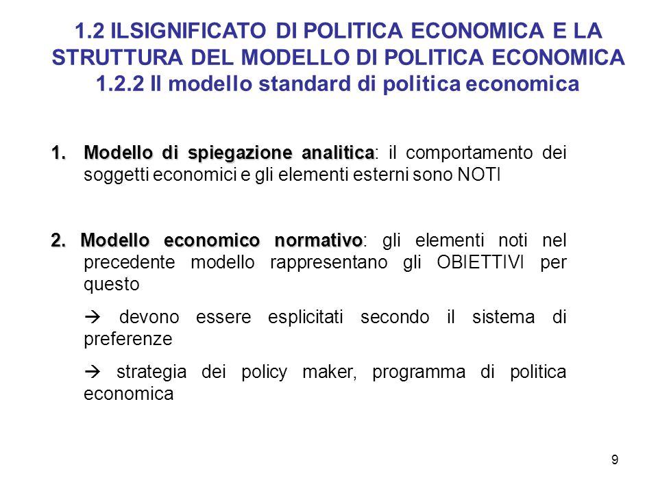 9 1.Modello di spiegazione analitica 1.Modello di spiegazione analitica: il comportamento dei soggetti economici e gli elementi esterni sono NOTI 2. M