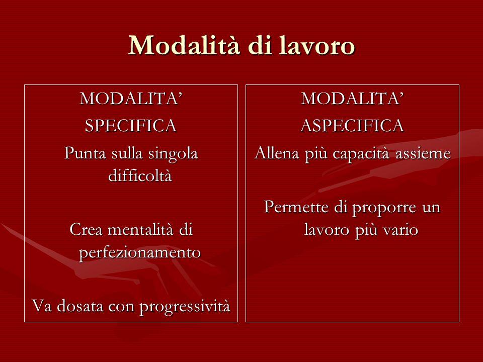 Modalità di lavoro MODALITASPECIFICA Punta sulla singola difficoltà Crea mentalità di perfezionamento Va dosata con progressività MODALITA ASPECIFICA