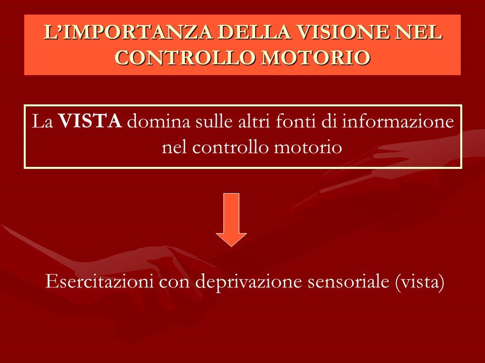 LIMPORTANZA DELLA VISIONE NEL CONTROLLO MOTORIO La VISTA domina sulle altri fonti di informazione nel controllo motorio Esercitazioni con deprivazione