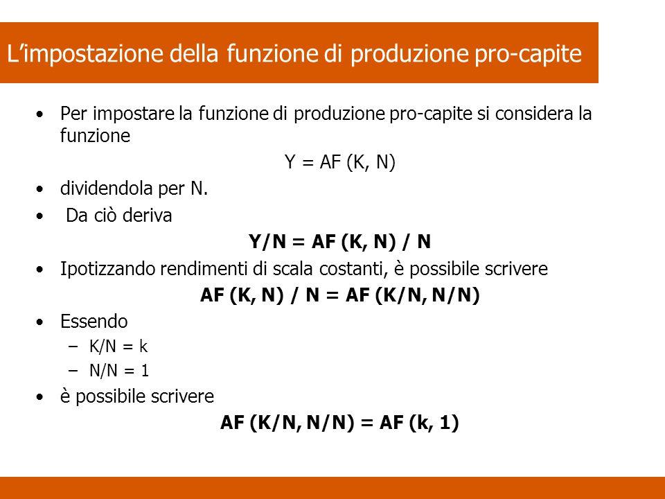 Limpostazione della funzione di produzione pro-capite Per impostare la funzione di produzione pro-capite si considera la funzione Y = AF (K, N) dividendola per N.