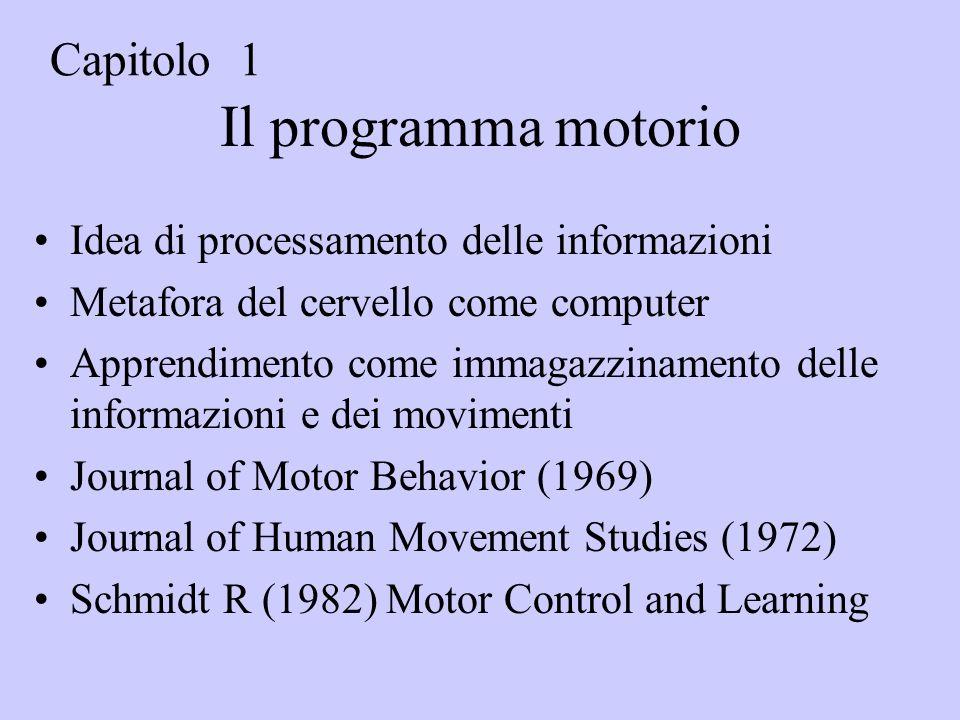 Il programma motorio Idea di processamento delle informazioni Metafora del cervello come computer Apprendimento come immagazzinamento delle informazioni e dei movimenti Journal of Motor Behavior (1969) Journal of Human Movement Studies (1972) Schmidt R (1982) Motor Control and Learning Capitolo 1