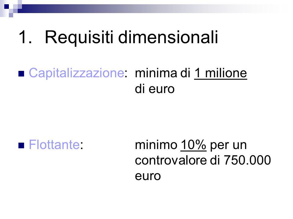 1.Requisiti dimensionali Capitalizzazione: minima di 1 milione di euro Flottante: minimo 10% per un controvalore di 750.000 euro