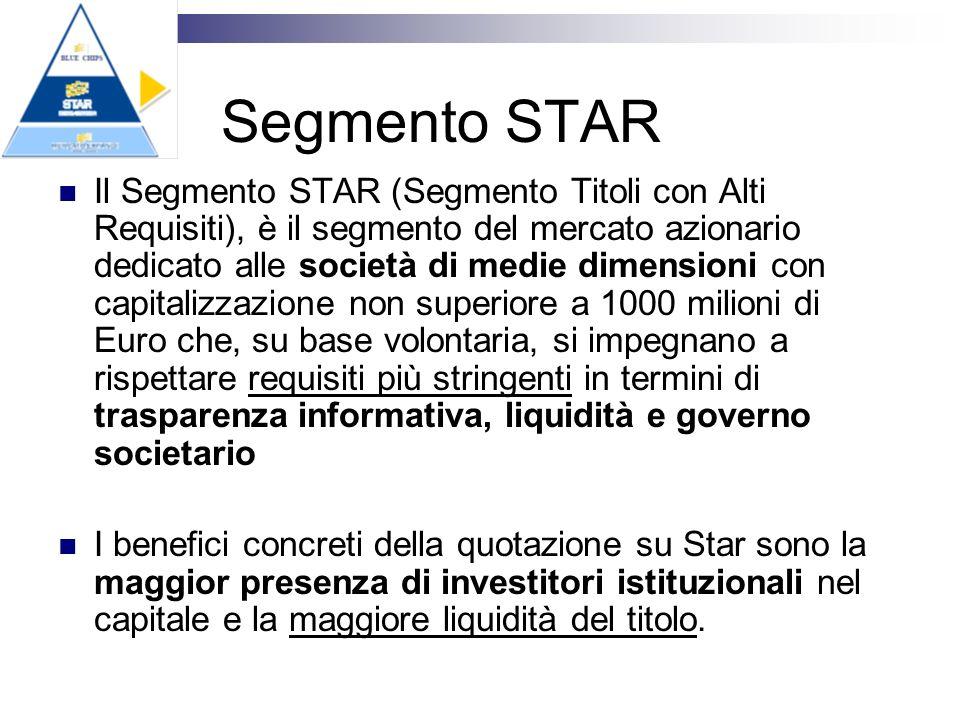 Segmento STAR Il Segmento STAR (Segmento Titoli con Alti Requisiti), è il segmento del mercato azionario dedicato alle società di medie dimensioni con